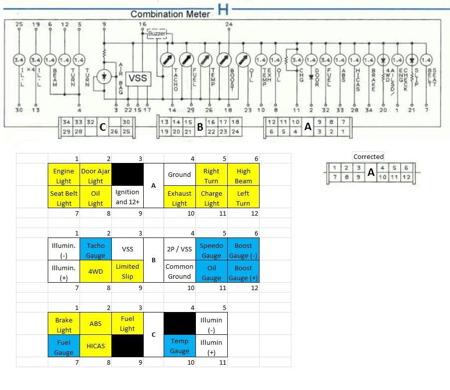 R33 tachometer wiring diagram somurich r33 tachometer wiring diagram newprotest r33 cluster in the sr20det 510rh asfbconference2016 Choice Image