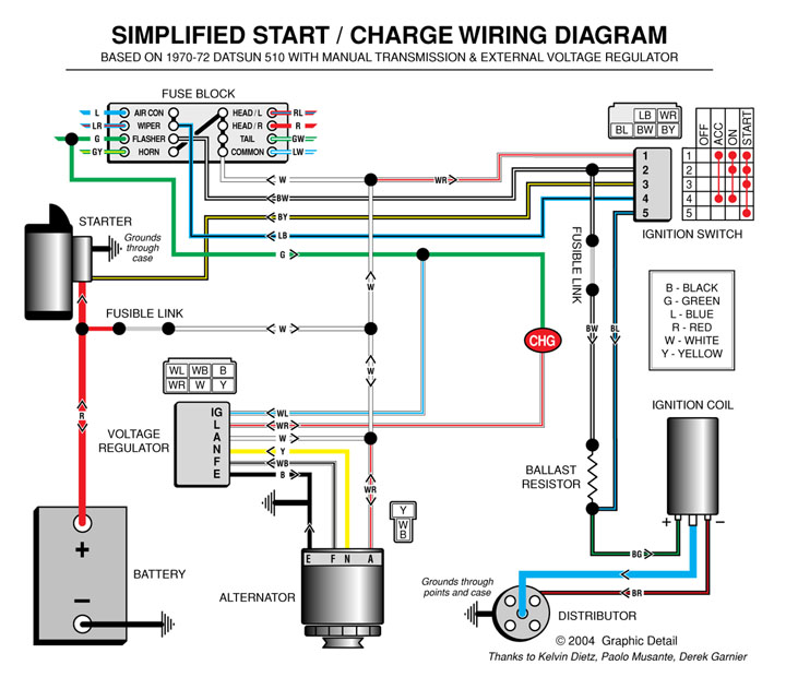Datsun Wiring Diagram 620 Harness €� Free
