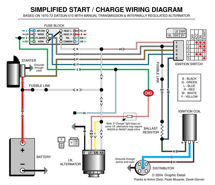hot rod ignition wiring diagram rat rod basic wiring diagram wiring diagram rat rodrat rod pickup truck | rat rod ...